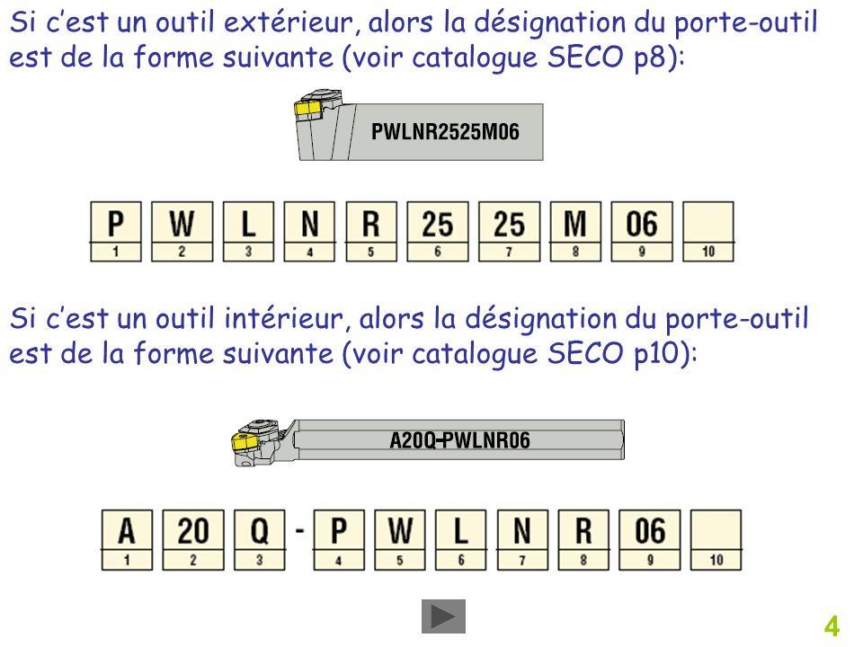 Si c'est un outil extérieur, alors la désignation du porte-outil est de la forme suivante (voir catalogue SECO p8):