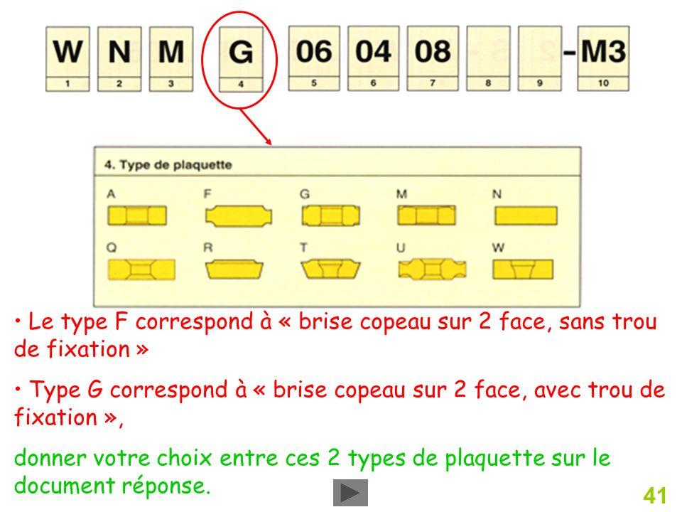 Le type F correspond à « brise copeau sur 2 face, sans trou de fixation »