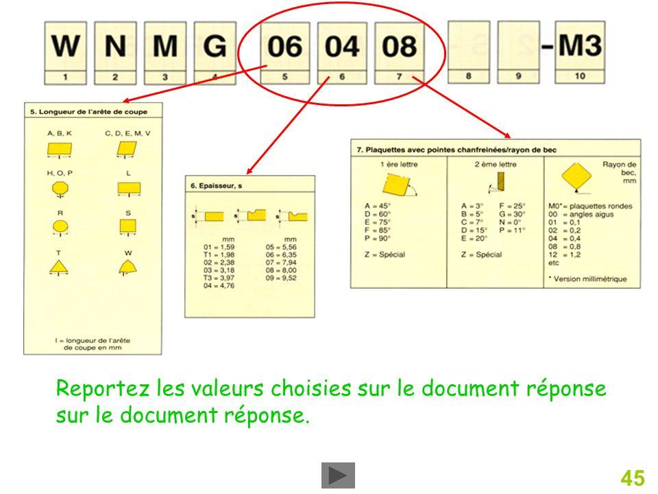 Reportez les valeurs choisies sur le document réponse sur le document réponse.