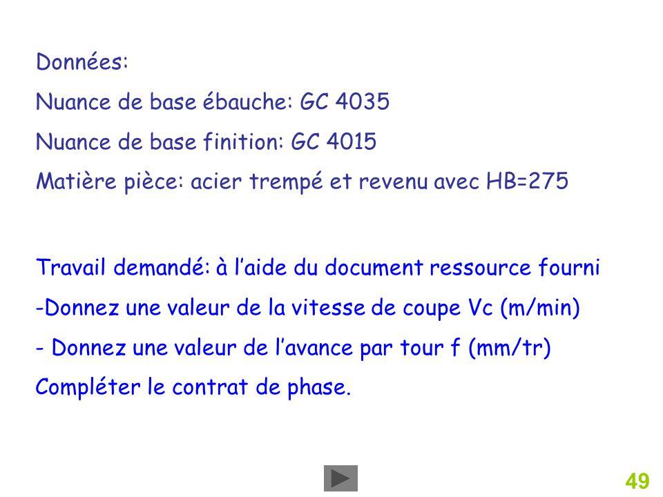 Données: Nuance de base ébauche: GC 4035. Nuance de base finition: GC 4015. Matière pièce: acier trempé et revenu avec HB=275.