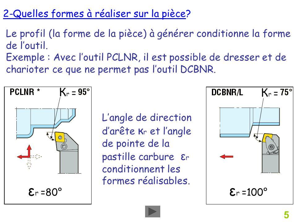 εr =80° εr =100° Кr = Кr = 2-Quelles formes à réaliser sur la pièce