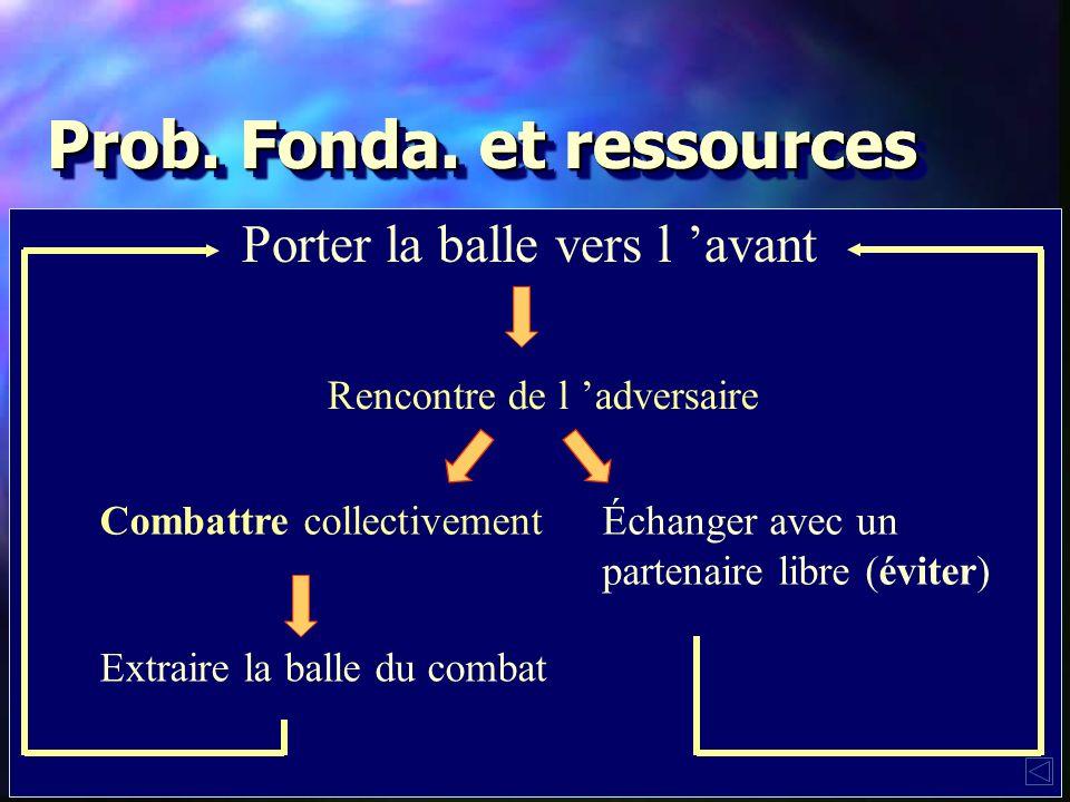 Prob. Fonda. et ressources