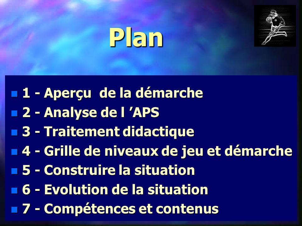 Plan Plan 1 - Aperçu de la démarche 2 - Analyse de l 'APS