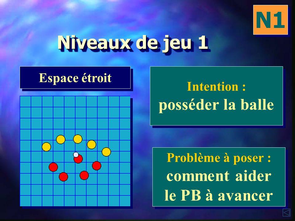 N1 Niveaux de jeu 1 posséder la balle comment aider le PB à avancer