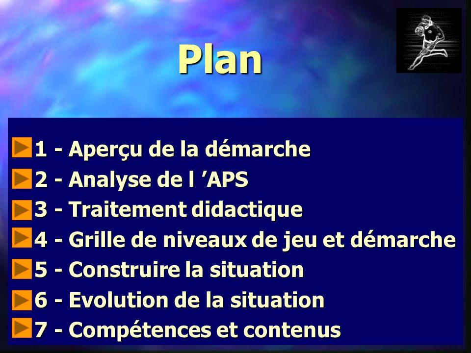 Plan 1 - Aperçu de la démarche 2 - Analyse de l 'APS