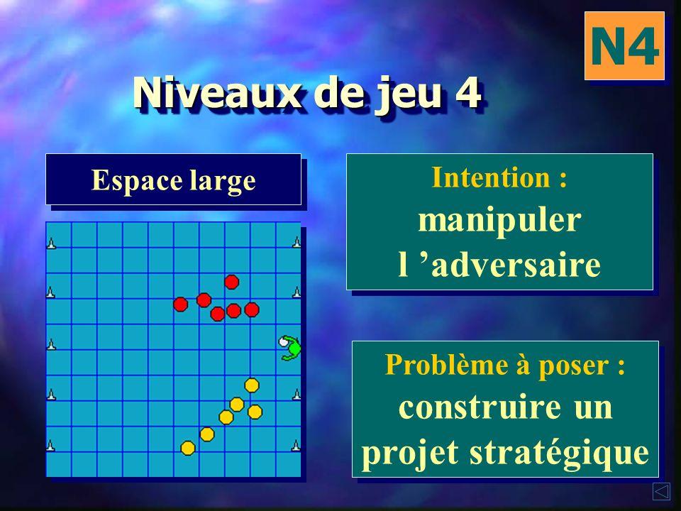 N4 Niveaux de jeu 4 manipuler l 'adversaire construire un