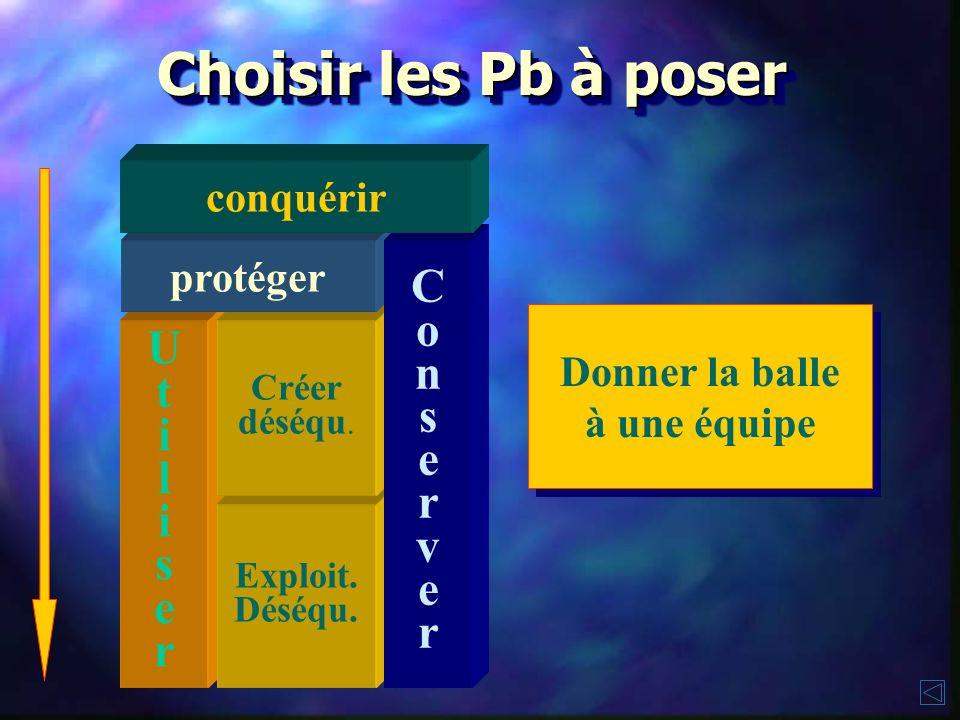 Choisir les Pb à poser C o n s U e t r i v l s e r conquérir protéger