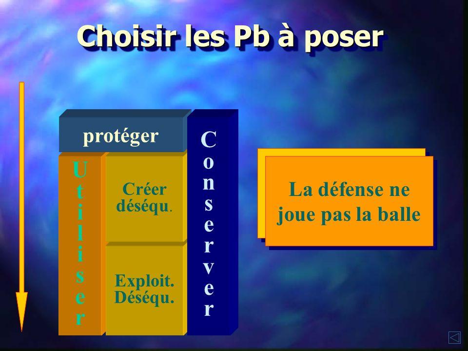 Choisir les Pb à poser C o n s U e t r i v l s e r protéger