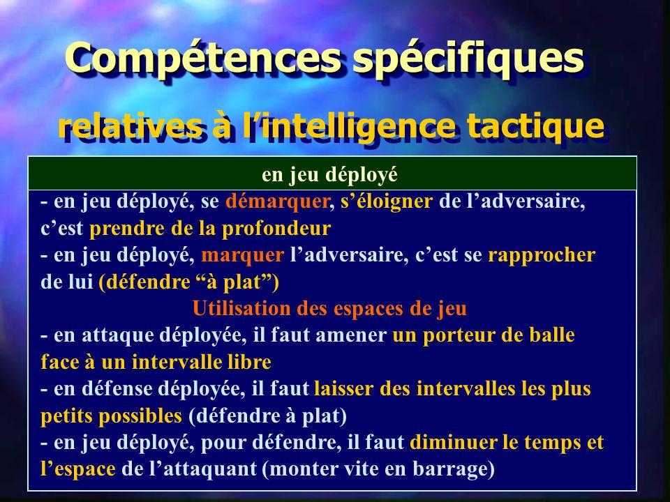 Compétences spécifiques Utilisation des espaces de jeu
