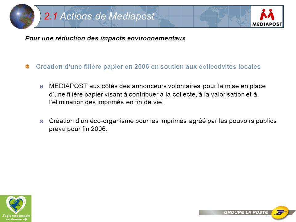 2.1 Actions de Mediapost Pour une réduction des impacts environnementaux. Création d'une filière papier en 2006 en soutien aux collectivités locales.