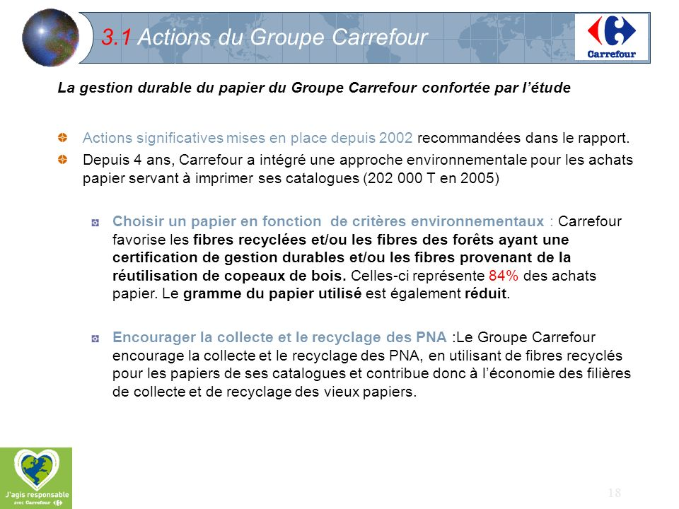 3.1 Actions du Groupe Carrefour