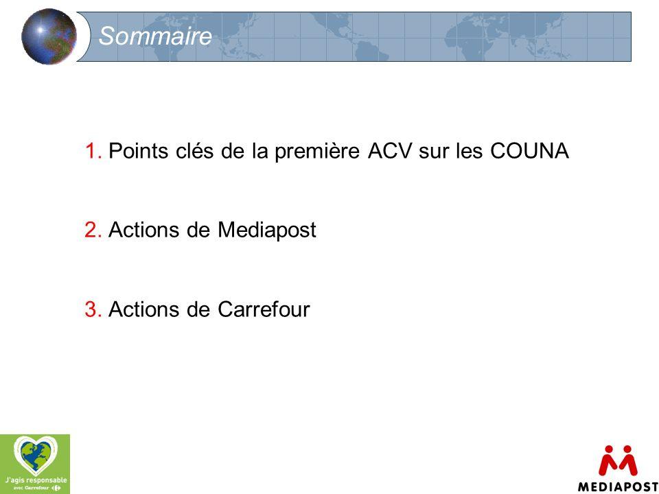 Sommaire 1. Points clés de la première ACV sur les COUNA