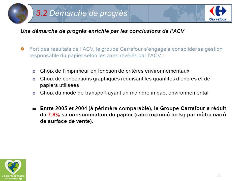 3.2 Démarche de progrès Une démarche de progrès enrichie par les conclusions de l'ACV.