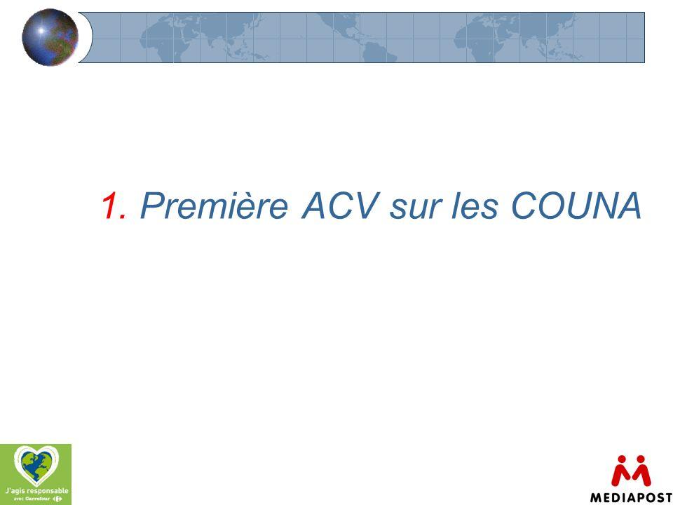 1. Première ACV sur les COUNA