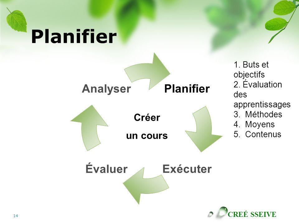 Planifier Créer un cours 1. Buts et objectifs 2. Évaluation des