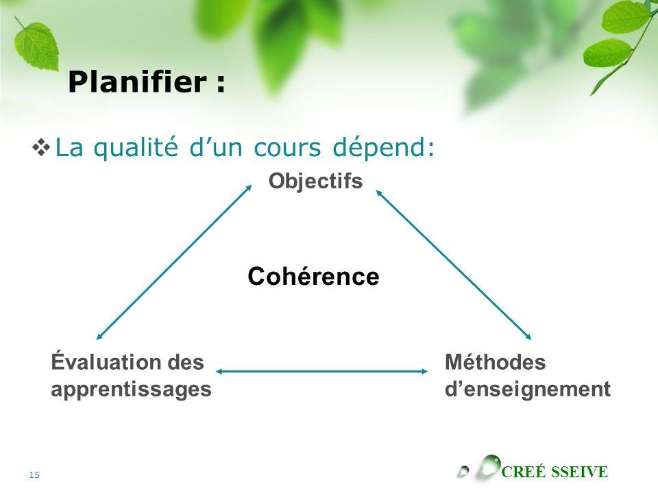 Planifier : La qualité d'un cours dépend: Cohérence Objectifs
