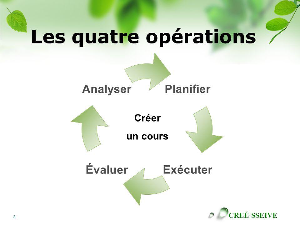 Les quatre opérations Créer un cours