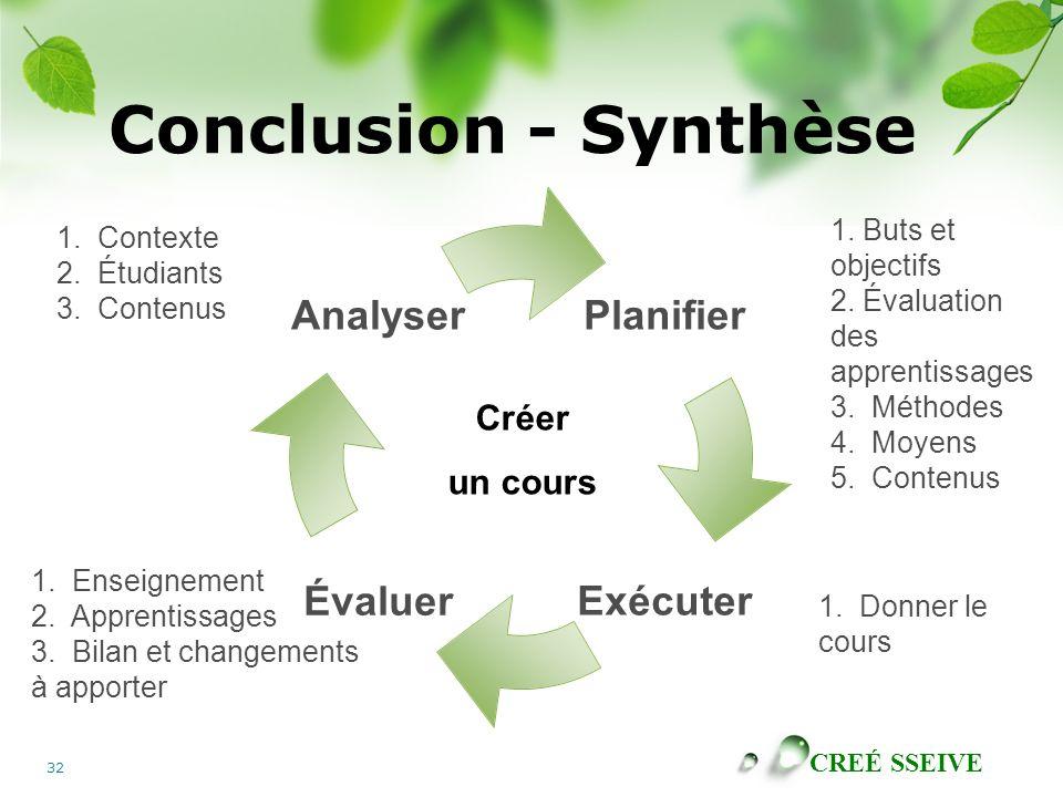 Conclusion - Synthèse Créer un cours 1. Buts et objectifs 1. Contexte