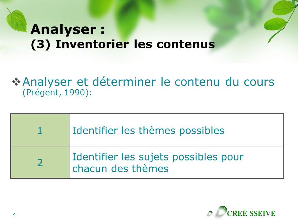 Analyser : (3) Inventorier les contenus