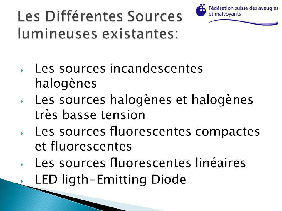 Les Différentes Sources lumineuses existantes: