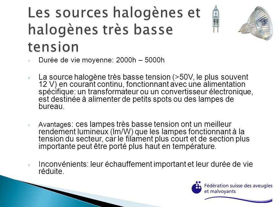 Les sources halogènes et halogènes très basse tension