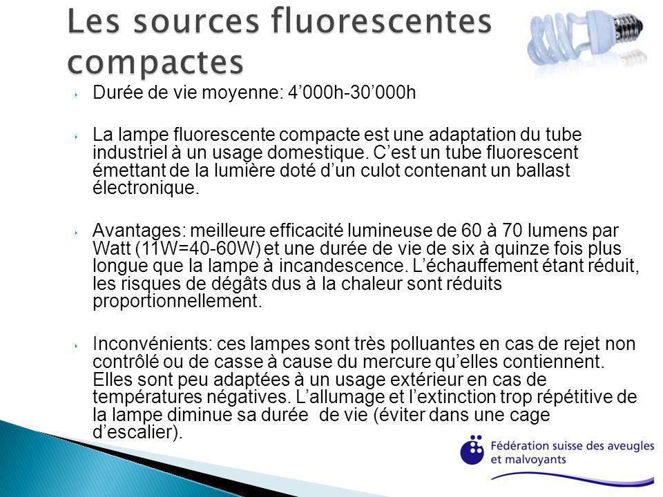 Les sources fluorescentes compactes