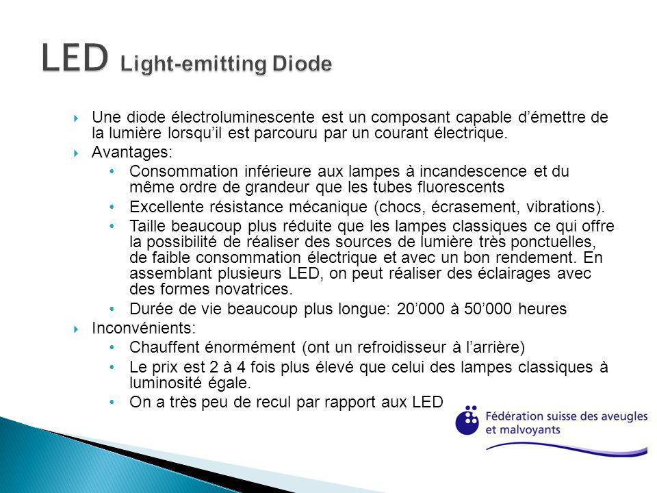 LED Light-emitting Diode