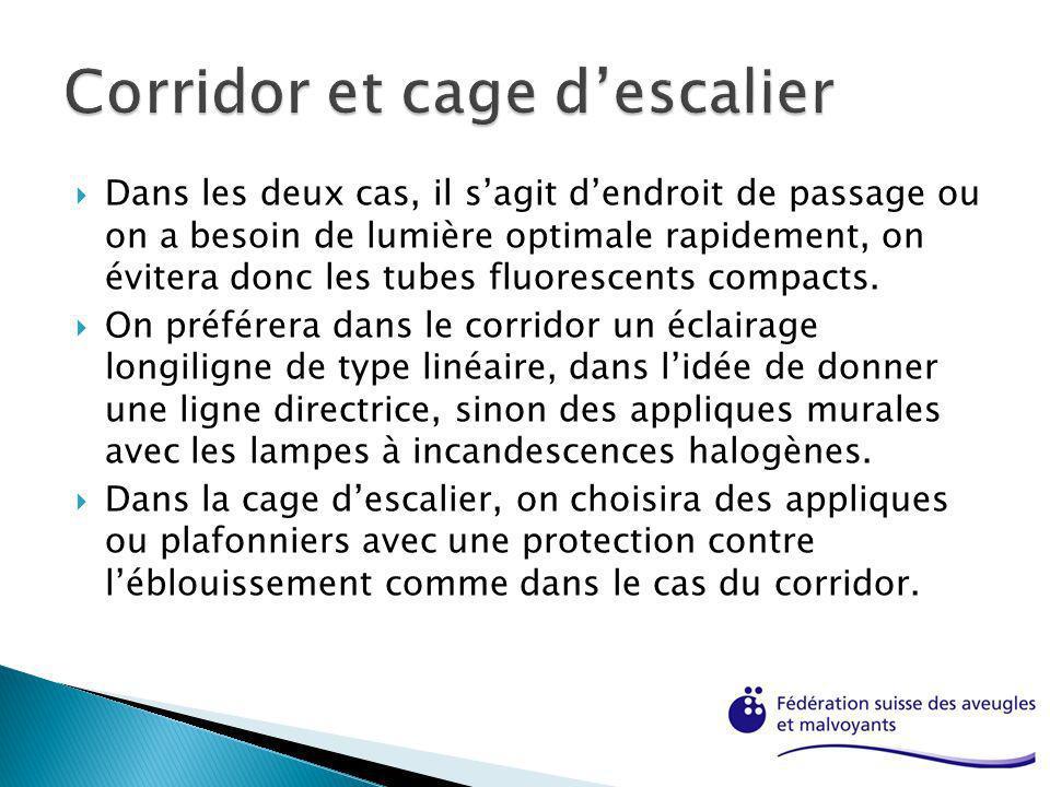 Corridor et cage d'escalier