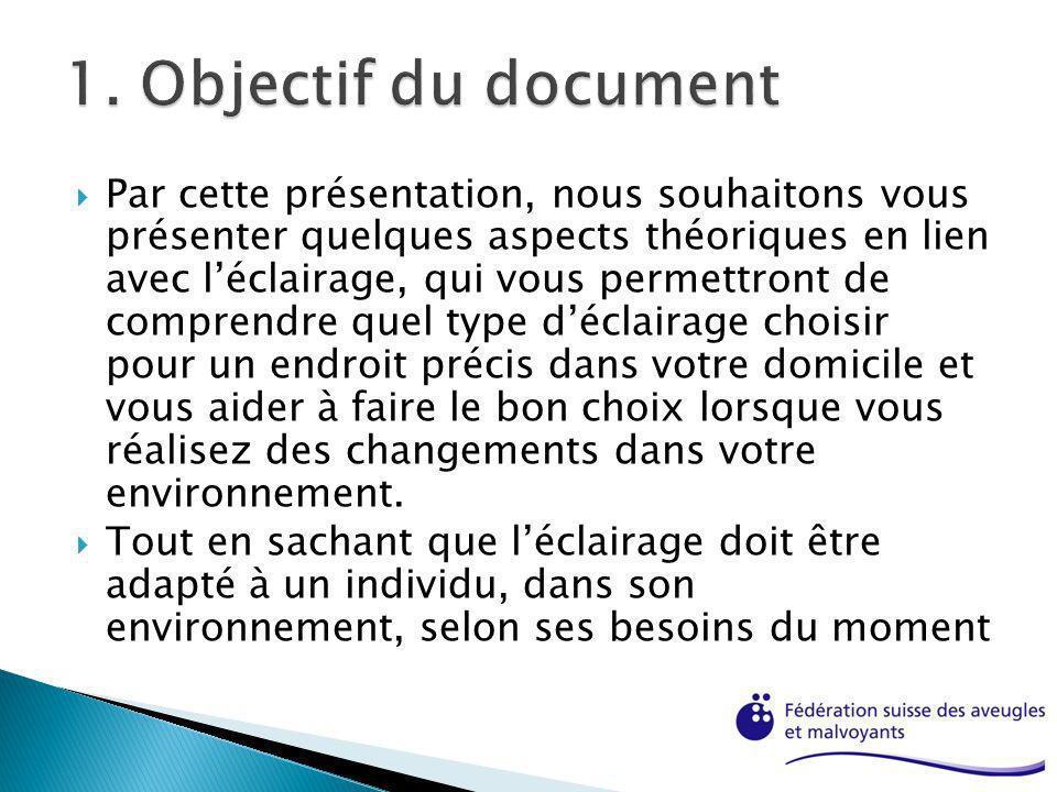 1. Objectif du document