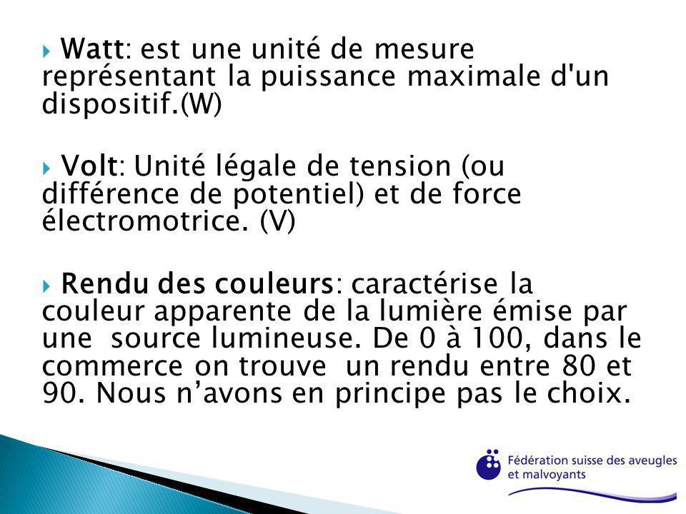 Watt: est une unité de mesure représentant la puissance maximale d un dispositif.(W)