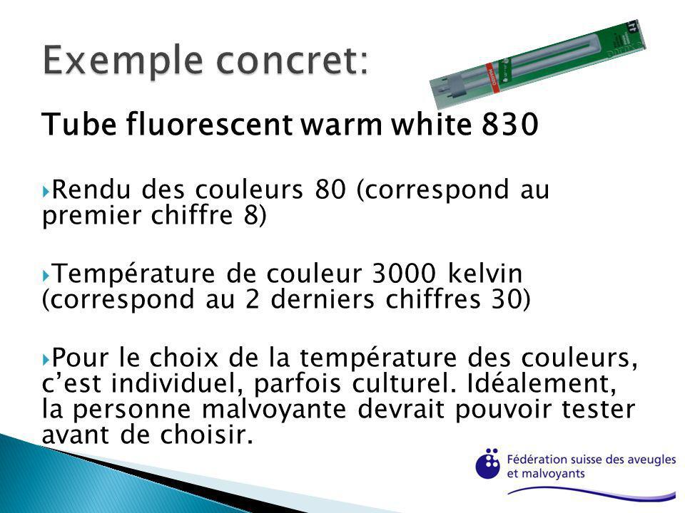 Exemple concret: Tube fluorescent warm white 830