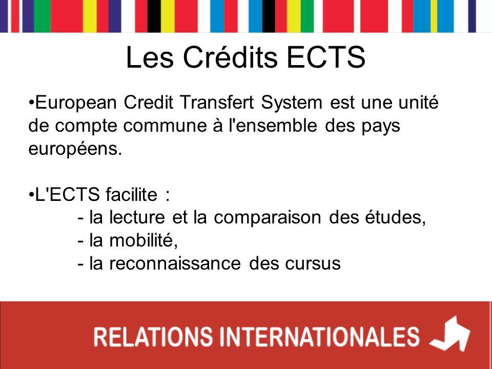 Les Crédits ECTS European Credit Transfert System est une unité de compte commune à l ensemble des pays européens.