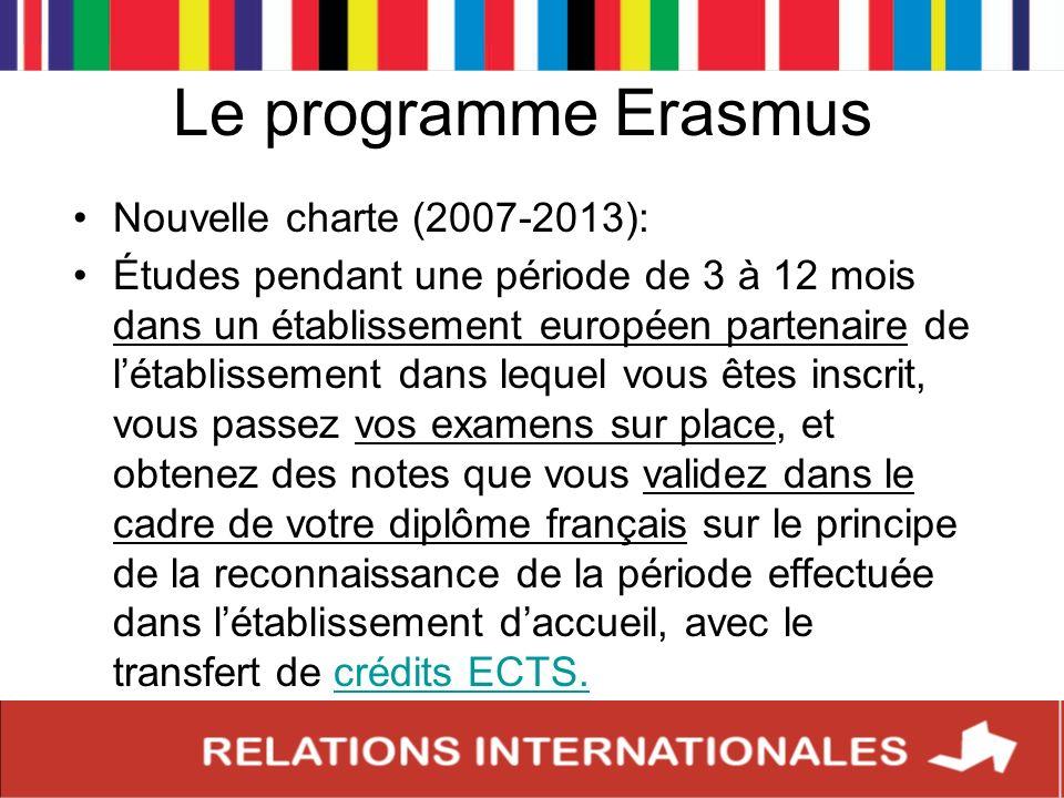 Le programme Erasmus Nouvelle charte (2007-2013):