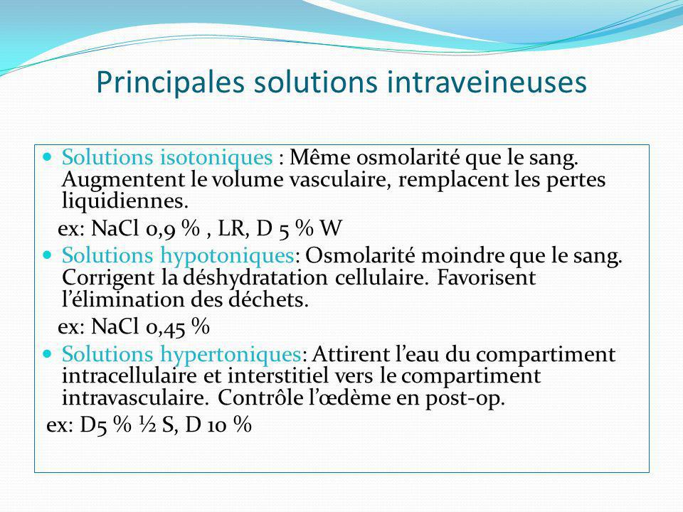 Principales solutions intraveineuses