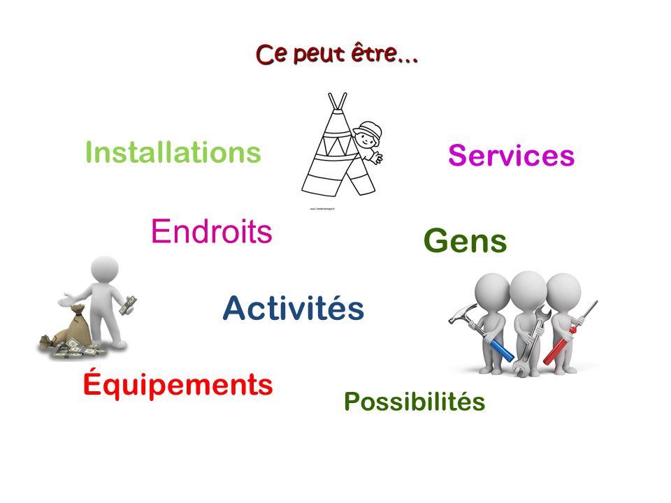 Endroits Gens Activités Installations Services Équipements