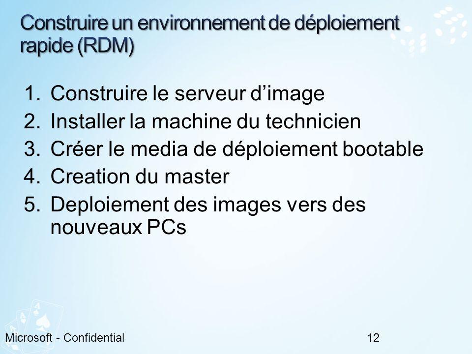 Construire un environnement de déploiement rapide (RDM)