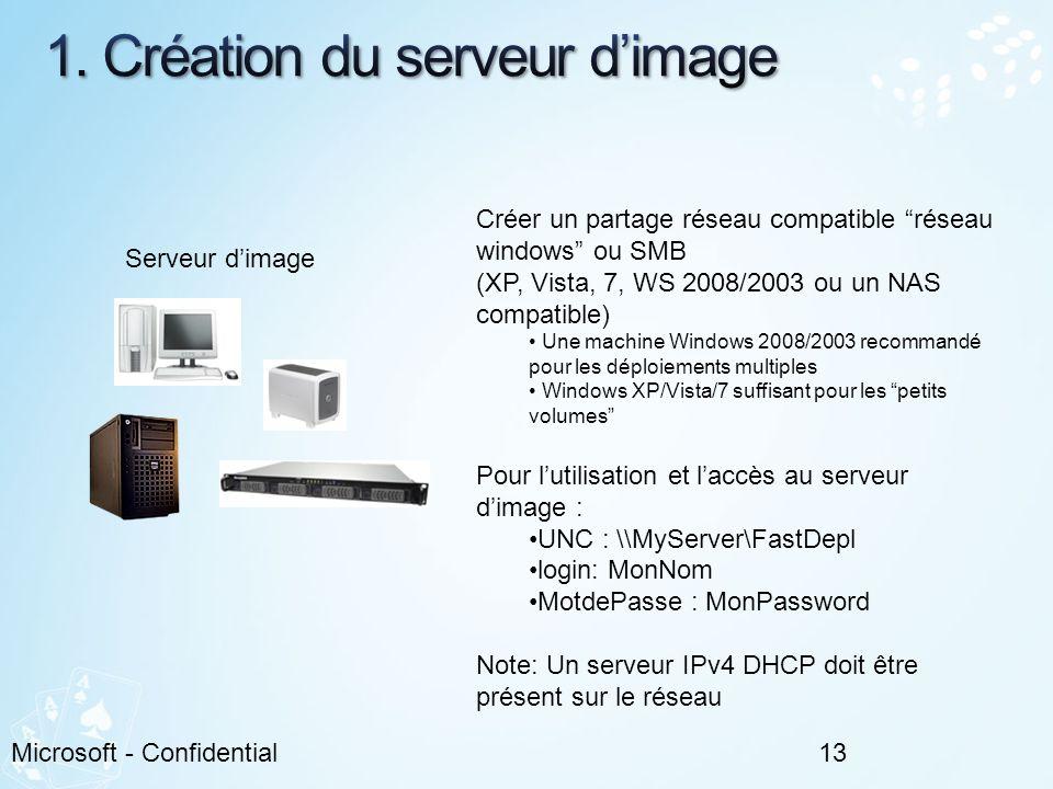 1. Création du serveur d'image
