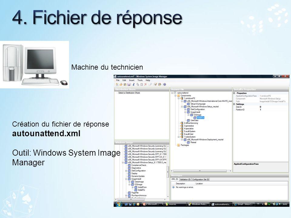 4. Fichier de réponse Outil: Windows System Image Manager