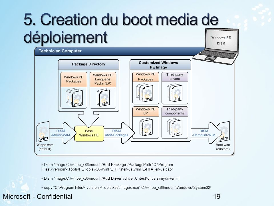 5. Creation du boot media de déploiement