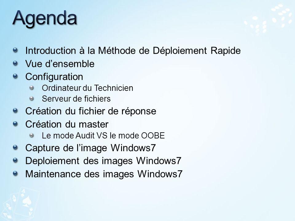 Agenda Introduction à la Méthode de Déploiement Rapide Vue d'ensemble