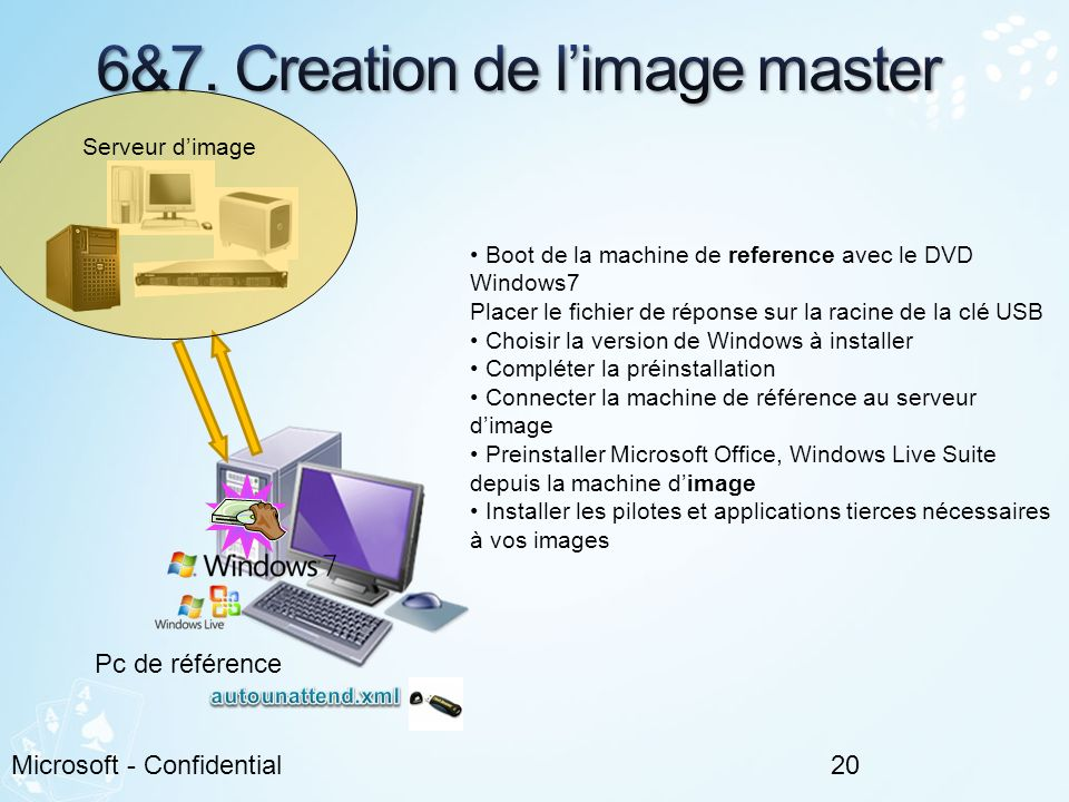 6&7. Creation de l'image master