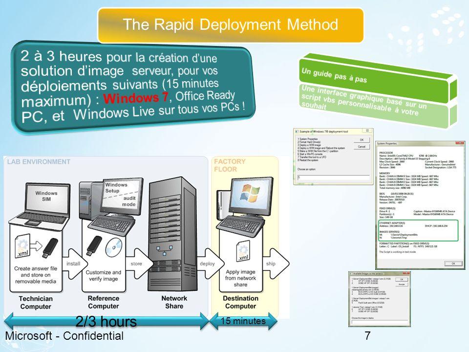 The Rapid Deployment Method