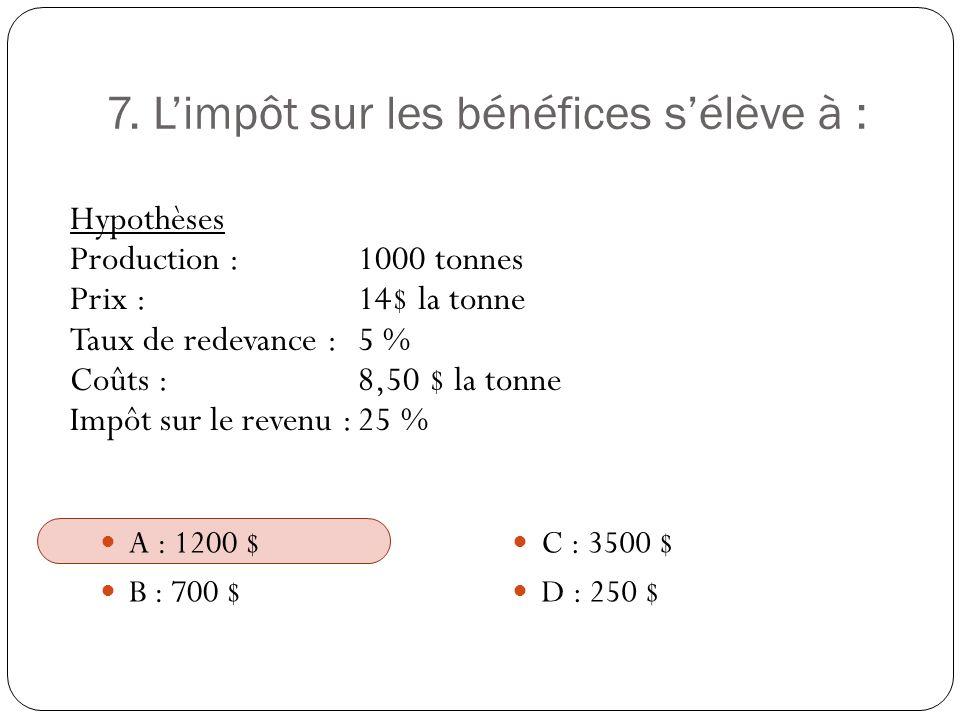 7. L'impôt sur les bénéfices s'élève à :