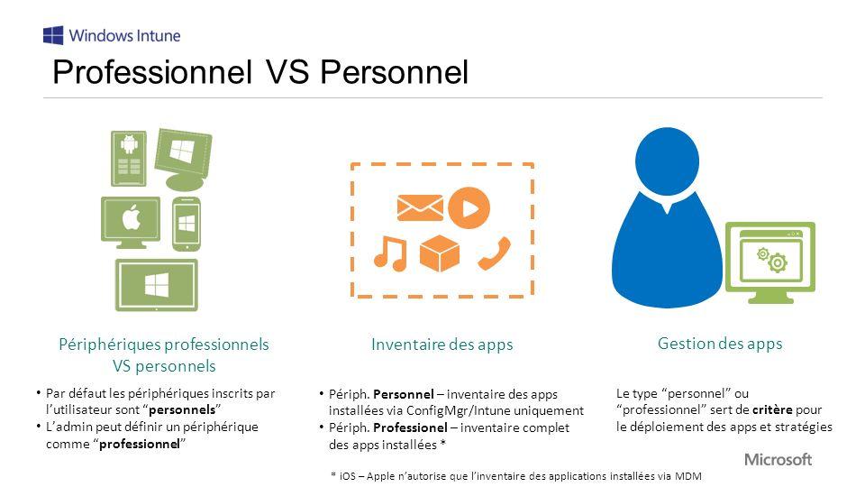 Professionnel VS Personnel