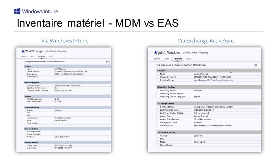 Inventaire matériel - MDM vs EAS
