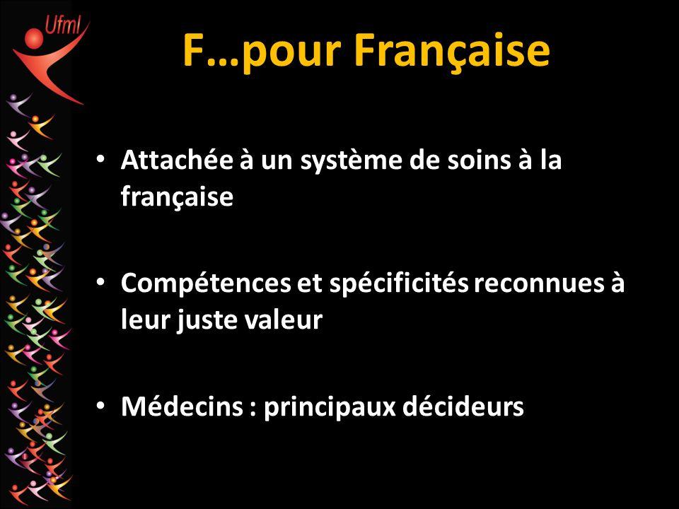 F…pour Française Attachée à un système de soins à la française