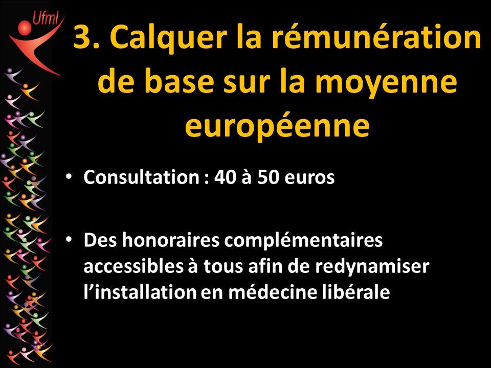 3. Calquer la rémunération de base sur la moyenne européenne