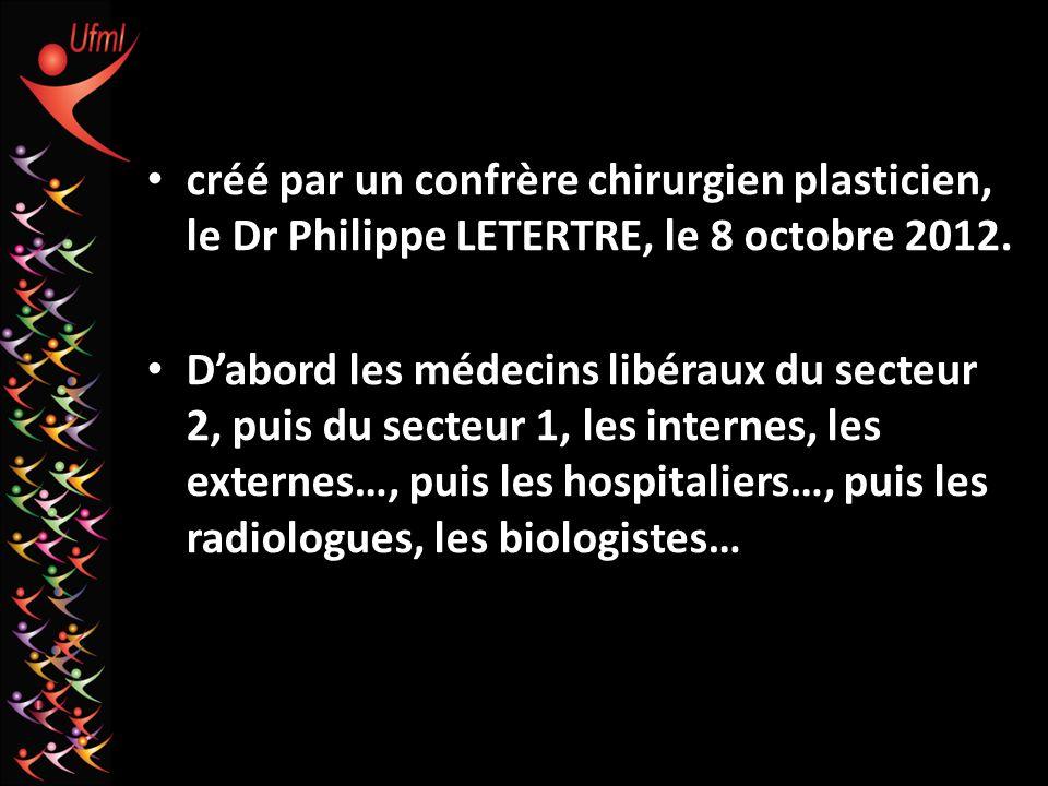 créé par un confrère chirurgien plasticien, le Dr Philippe LETERTRE, le 8 octobre 2012.
