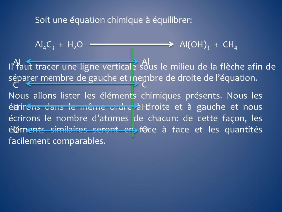 Soit une équation chimique à équilibrer: