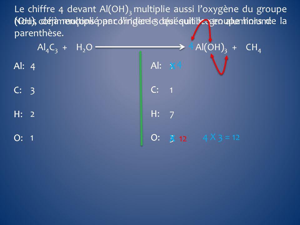 Le chiffre 4 devant Al(OH)3 multiplie aussi l'oxygène du groupe (OH), déjà multiplié par l'indice 3 qui suit le groupe hors de la parenthèse.